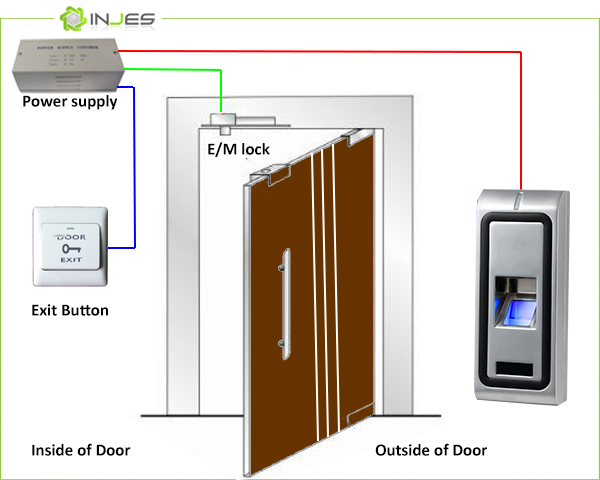 Fingerprint Door Access